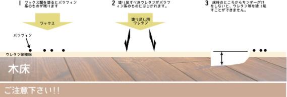 体育館の床へのワックス類の使用は次の理由によりさけて下さい